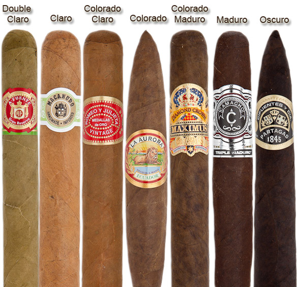 Cigar_Wrapper_Color_Chart